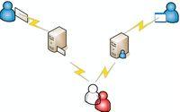 Имитация при использовании электронной почты и мгновенных сообщений