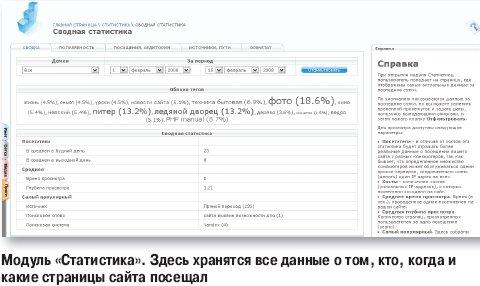 Модуль «Статистика». Здесь хранятся все данные о том, кто, когда и какие страницы сайта посещал