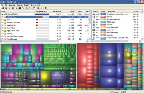 Экран 1. Основное окно WinDirStat