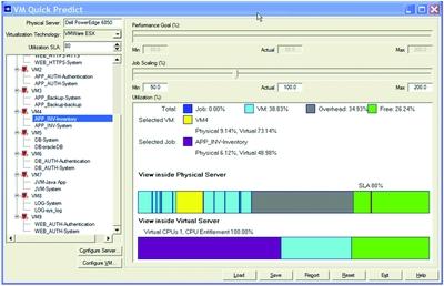 Продукты семейства Opnet ACE для управления производительностью приложений позволяют отслеживать взаимное влияние сетей, серверов в сети и прикладных решений