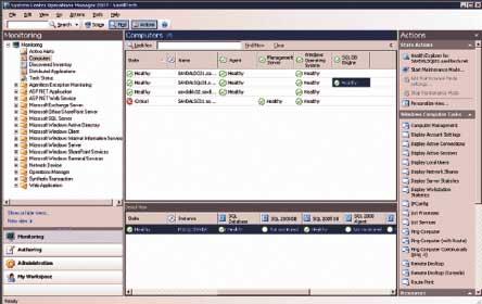 Представление высокоуровневого мониторинга Operations Manager