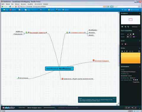 MindMeister — коммерческий продукт с широкими возможностями для совместной работы