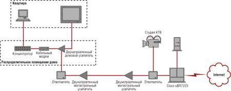 Вду-4 скачать паспорт с электрической схемой управления