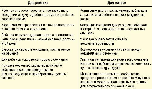 http://www.osp.ru/data/127/165/1228/54.jpg