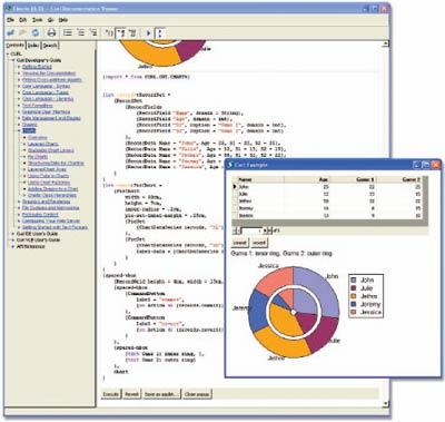 Интегрированная среда разработки Curl содержит многочисленные примеры кода и четкие инструкции по созданию сложных иллюстраций, в том числе круговых и столбцовых диаграмм и графиков