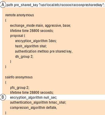 Файл конфигурации racoon.conf для FreeBSD