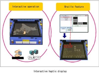 Японская корпорация NHK Broadcasting разработала тактильный дисплей, поверхность которого представляет собой миллионы микроскопических игл. В будущем технология, применяемая в экранах дисплеев мобильных телефонов, позволит в точности воспроизводить тактильные ощущения, возникающие при работе с механическими кнопками.