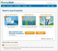 MoneyAisle предоставляет небольшим исредним банкам возможность равноправно конкурировать за клиентов, где бы они ни находились