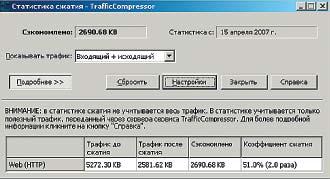 Компрессии подвергаются не все файлы