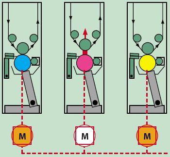 Схема реализации системы автоматической приводки EasySync. В цент-