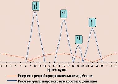 Поликлиника москва ул петрозаводская д