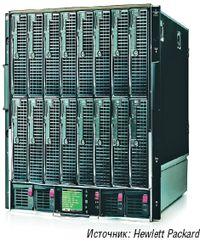 Рисунок 3. Многие модульные серверы, к примеру, ProLiant BL495c от Hewlett-Packard, разработаны специально для виртуализации.