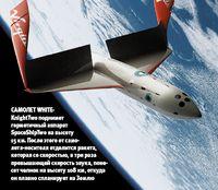 Самолет White-KnightTwo поднимет герметичный аппарат SpaceShipTwo на высоту 15 км. После этого от самолета-носителя отделится ракета, которая со скоростью, в три раза превышающей скорость звука, понесет челнок на высоту 108 км, откуда он плавно спланирует на Землю