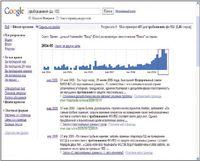 «Шкала времени» позволяет пользователям Google быстро ориентироваться в происходящих событиях