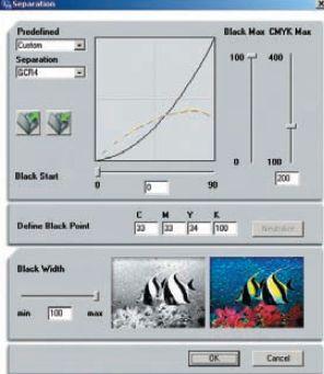 Рис. 1. Настройка параметров цветоделения при создании цветового профиля в X-Rite Profile Maker. Параметры Separation, Black Max и Black Start управляют количеством чёрной краски на отпечатке (график). Совет: обязательно нажимайте кнопку Neutralize