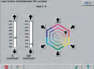 CCS, укомплектованная функцией цветового баланса, снимает необходимость в регулировке красочных зон с учётом пожеланий заказчика. Чтобы добавить красного, зелёного или повысить контрастность, достаточно применить параметры к выбранной зоне или поверхности с новой 3-красочной эталонной точкой. Источник: Source Quad/Tech