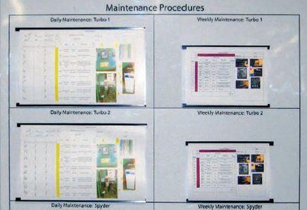 Плакат с инструкциями по стандартизированной работе
