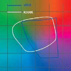 Цветовой охват печати похож на принтеры Epson серии х880 — чернила те же самые*