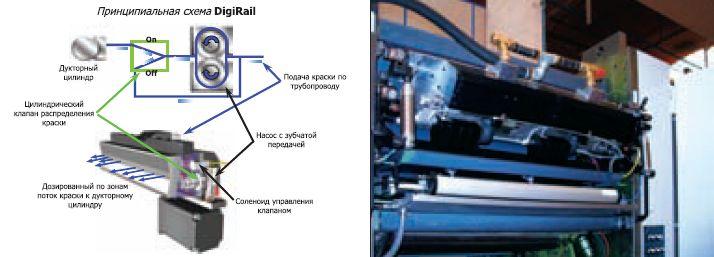 Схема и внешний вид устройства DigiRail