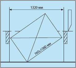 Диагональ печатного листа определяет необходимую ширину реза. В идеале длина реза должна хотя бы на 20-30 мм превышать размер диагонали стопы, что позволит резчику переворачивать её без выдвижения на передний стол машины