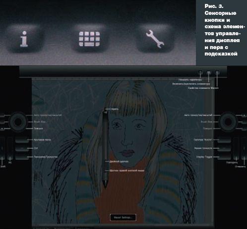 Сенсорные кнопки и схема элементов управления дисплея и пера с подсказкой