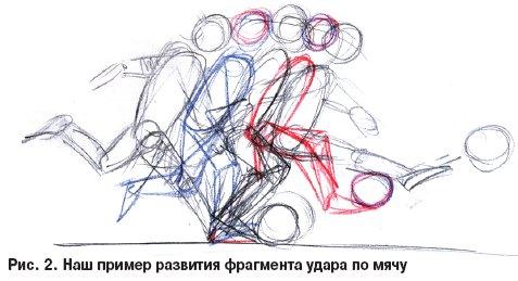 Рис. 2. Наш пример развития фрагмента удара по мячу