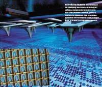 Устройства памяти, построенные по принципу массивов, используют наборы микроскопических «игл» для считывания изаписи данных; плотность хранения при этом определяется не возможностями литографии, аточностью перемещения игл