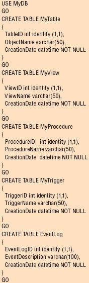Листинг 2. Запрос MyTable.sql