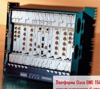 Платформа Cisco ONS 15454 обеспечивает экономичный способ агрегации трафика Ethernet в сети DWDM