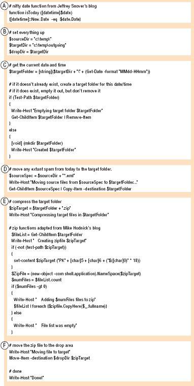 batch-spam.ps1