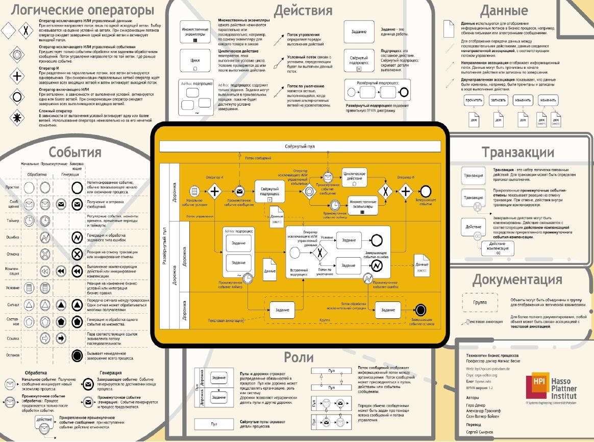 Открытые системы Открытые системы. СУБД №08/2012
