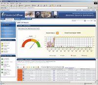 Novell BSM наглядно показывает степень готовности информационной системы к выполнению конкретного бизнес-процесса