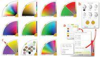 Рис. 2. Различные схемы цветового сектора: a — запоминание цвета; b — кнопка, убирающая палитры с экрана
