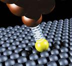 Для того чтобы проводить такие микроскопические измерения, ученые модифицировали сканирующий туннельный микроскоп, который обычно используется для просмотра столь малых изображений, как изображения отдельных атомов. Смонтировав на микроскопе иглу, ученые смогли измерить перемещение иглы при движении ею атома