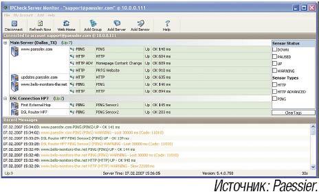 Рисунок 2. Мониторинг готовности и администрирование через интерфейс Web (IPCheck Server Monitor).