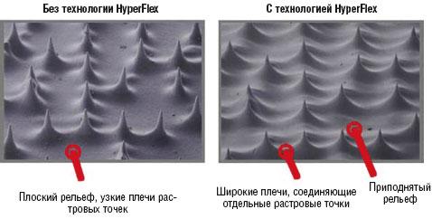 Точки Maxtone без технологии HyperFlex могут не выдержать печать большого тиража