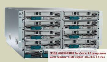 Среди компонентов DataCenter 3.0 центральное место занимает blade-сервер Cisco UCS B-Series