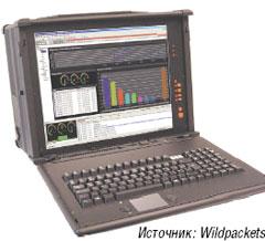 Рисунок 3. Мобильное полнодуплексное устройство для анализа и измерений трафика VoIP в гигабитном диапазоне.