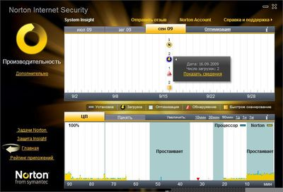В Norton Antivirus 2010 пользователи получили возможность проанализировать историю событий безопасности