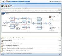 Так выглядит процесс редактирования схемы бизнес-процессов при помощи модуля SAP