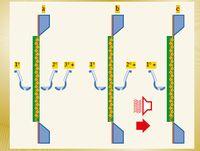 Рис. 4. а) Обычная технология нанесения эмульсии