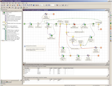 BPM дает возможность смоделировать процесс, создать приложение изатем вести мониторинг основных показателей производительности. Приложения, аналогичные пакету Tibco Staffware Process Suite, позволяют анализировать процесс итаким образом более эффективно им управлять