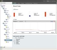 Вместо того чтобы создавать еще одну платформу виртуализации серверов на базе Xen, вRed Hat предпочли положить воснову своего нового продукта, гипервизора oVirt, технологию KVM