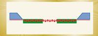 Рис. 3. Минимальная толщина эмульсионного слоя на печатной стороне сетки улучшает резкость оттиска