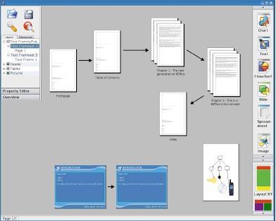 Создатели проекта KDE представляют KOffice как «самый полный пакет офисных приложений», поскольку он содержит 11 приложений— от стандартного текстового процессора иэлектронных таблиц до инструментария работы сизображениями Krita исредств построения блок-схем Kivio