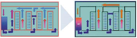 Рисунок 6. Моделирование и оптимизация воздушных потоков.