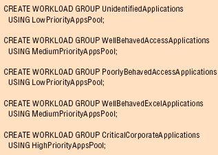 Примеры команд CREATE WORKLOAD GROUP