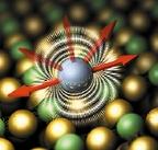 Инженерам корпорации IBM сообщили вфеврале, что им удалось найти способ измерения силы, которую необходимо приложить для перемещения атома
