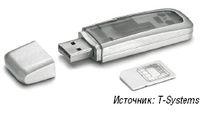 Рисунок 2. Когда пользователь извлекает модуль из разъема USB, на используемом компьютере не остается никаких следов данных, с которыми велась работа.