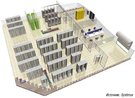 Рисунок 1. Требования климатизации вычислительных центров ужесточаются из-за повсеместного использования модульных серверов.